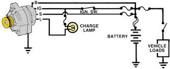 Galerimotorcom Specialist Alternator Starter Mobil Recondition
